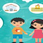 Manfaat Positif Teknologi Untuk Orang Tua dan Anak