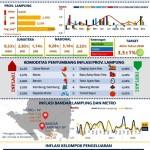 Inflasi Oktober 2018 Terkendali, Waspadai Kenaikan Harga Hortikultura